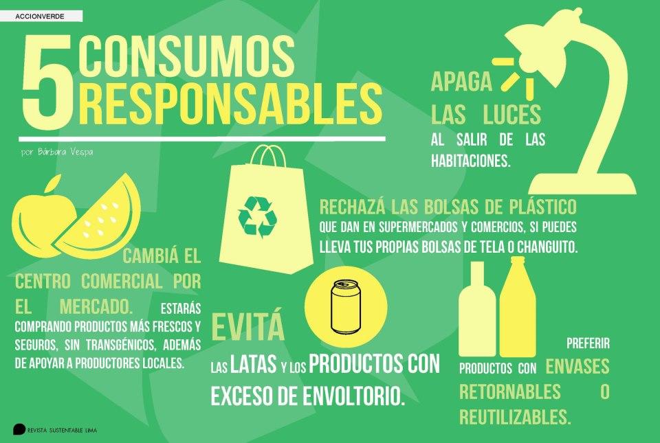Revista Sustentable de Lima