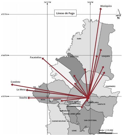 Mapa de líneas de fuga, desplazamiento de quienes ocupaban el espacio donde se desarrolla el Plan Parcial de Renovación Urbana Estación Central Bogotá (PPRUEC)