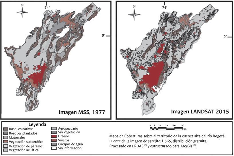 Mapas resultantes del análisis de coberturas sobre el territorio de la cuenca alta del río Bogotá, entre los años 1977 y 2015